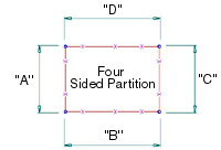 Four Sided Partition